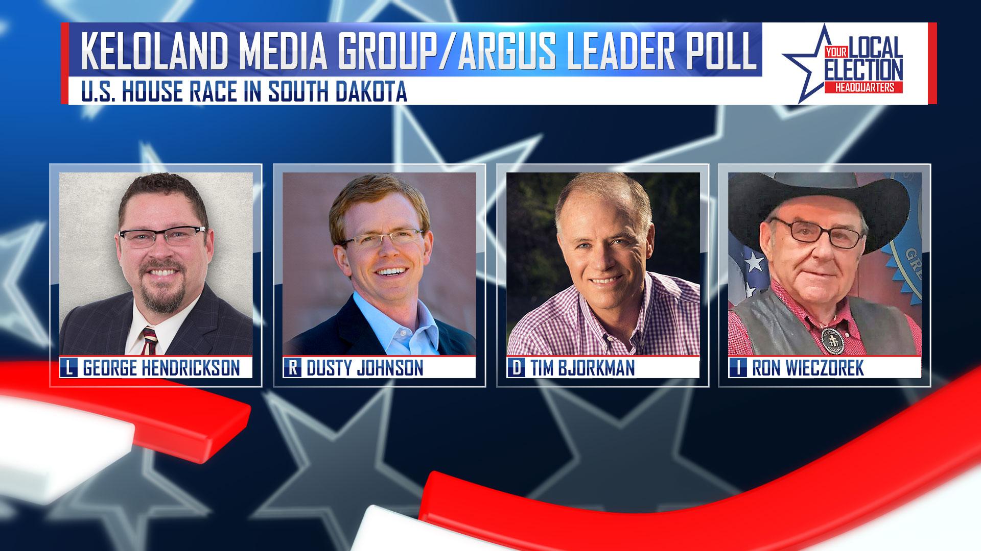 KELOLAND Argus Poll U.S. House
