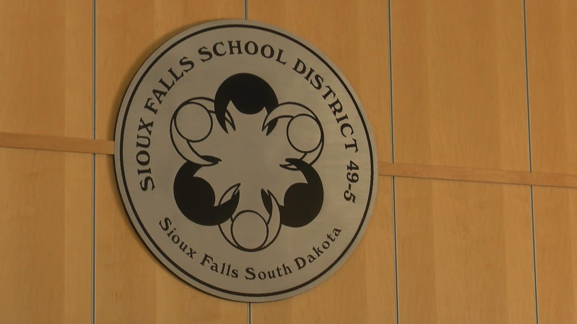 Sioux Falls School District Calendar 2021-2022